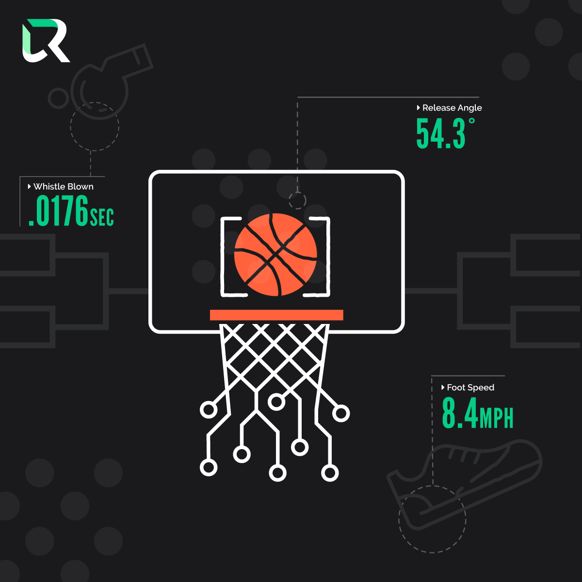 Four Examples of Sport Tech's Growing Presence In College Basketball